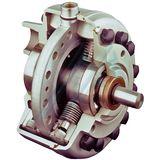 Radial piston pump 450 bar