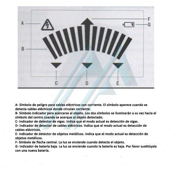 detektor f r leitungen und elektrische kabel kc 098 und hidraflex. Black Bedroom Furniture Sets. Home Design Ideas