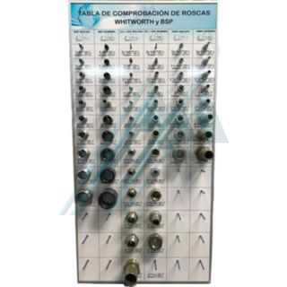 Panel for checking screw connections, whitworth, BSP, JIC and ORFS