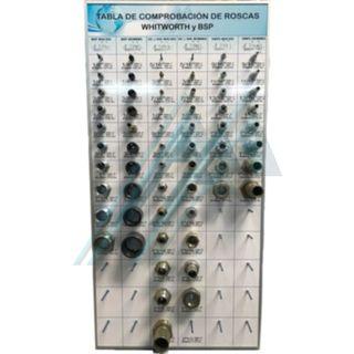 Panel para comprobación rosca de racores, whitworth, BSP, JIC y ORFS